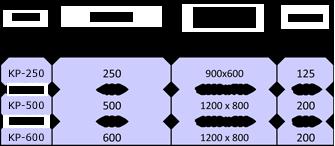 KP - carucioare platforma - date tehnice